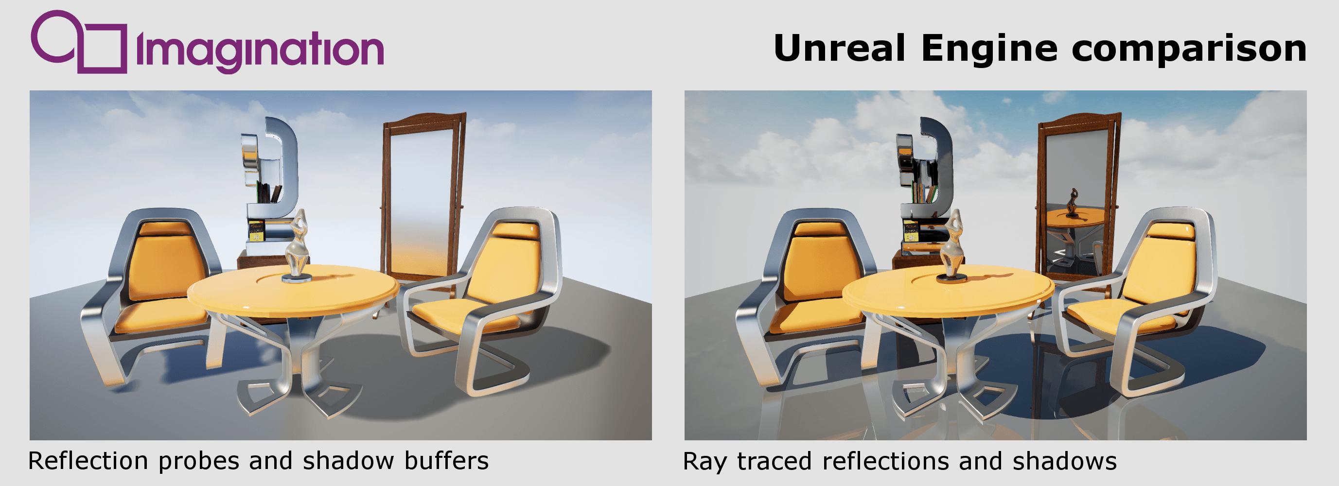 Obrázok ukazuje porovnanie scény, v ktorej je použitý ray tracing oproti štandardnému vykresľovaniu.